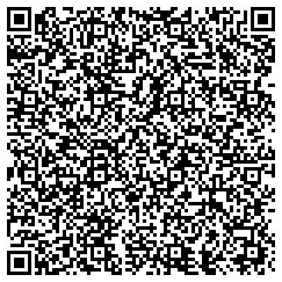 QR-код с контактной информацией организации Новомичуринский многоотраслевой техникум
