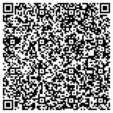 QR-код с контактной информацией организации САНИТАРНО-ЭПИДЕМИОЛОГИЧЕСКАЯ СТАНЦИЯ ОБЛЗДРАВОТДЕЛА
