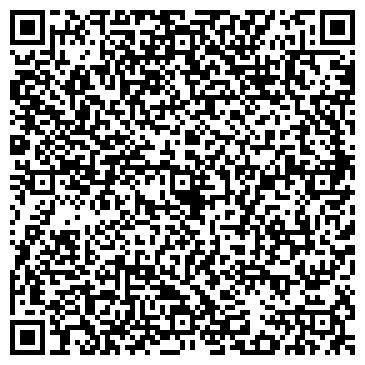 QR-код с контактной информацией организации БУРАН РУСЬ ТД