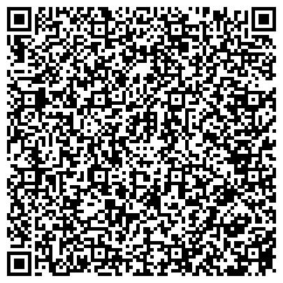 QR-код с контактной информацией организации КОМИТЕТ ПО ЗЕМЕЛЬНЫМ РЕСУРСАМ, ГЕОДЕЗИИ И КАРТОГРАФИИ ПРИ СОВЕТЕ МИНИСТРОВ РБ