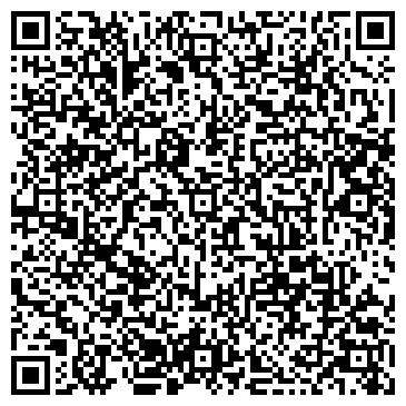 QR-код с контактной информацией организации ЦЕНТР ГОССАНЭПИДНАДЗОРА ОКТЯБРЬСКОГО ОКРУГА