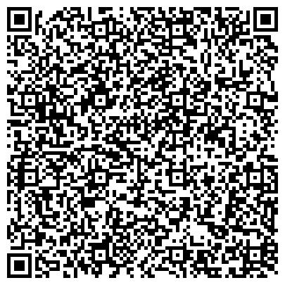 QR-код с контактной информацией организации Отдел санитарного надзора Роспотребнадзора по Рязанской области