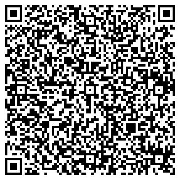 QR-код с контактной информацией организации КЛИНИЧЕСКАЯ БОЛЬНИЦА ИМ. H. А. СЕМАШКО ГУЗ