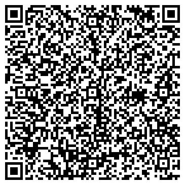 QR-код с контактной информацией организации ГУЗ РЯЗАНСКАЯ ОБЛАСТНАЯ КЛИНИЧЕСКАЯ БОЛЬНИЦА