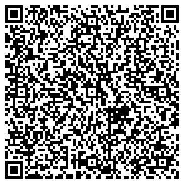 QR-код с контактной информацией организации МОЛОЧНАЯ КУХНЯ ДЕТСКОЙ ПОЛИКЛИНИКИ № 7