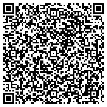 QR-код с контактной информацией организации ЦЕНТРАЛЬНАЯ АПТЕКА