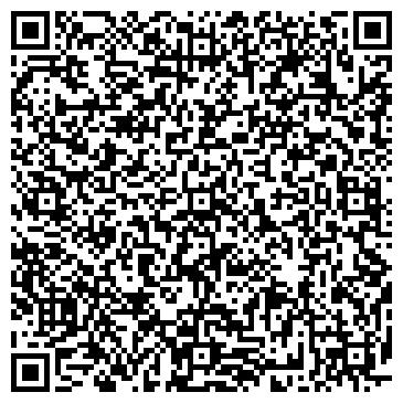 QR-код с контактной информацией организации МУЗЕЙ ИСТОРИИ МОЛОДЕЖНОГО ДВИЖЕНИЯ