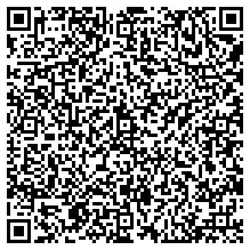 QR-код с контактной информацией организации ПРОМЫШЛЕННЫЙ РЕГИОНАЛЬНЫЙ БАНК, ООО