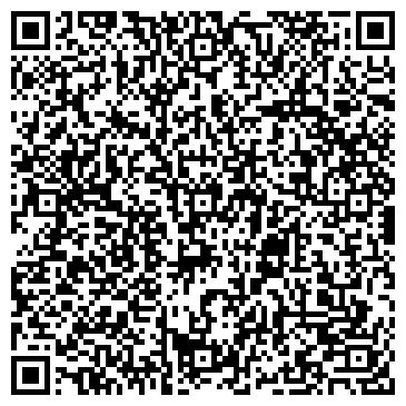 QR-код с контактной информацией организации ГОРФИНУПРАВЛЕНИЕ, ГОРОДСКОЙ ОТДЕЛ № 2