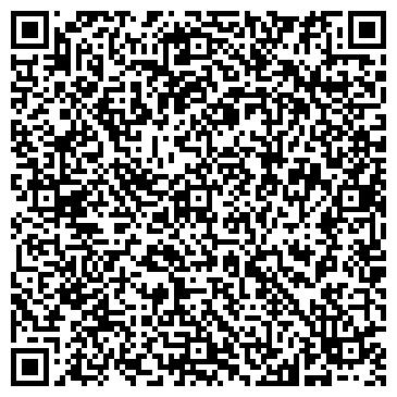 QR-код с контактной информацией организации РЯЗАНСКАЯ НЕДВИЖИМОСТЬ КОМПАНИЯ