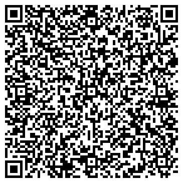 QR-код с контактной информацией организации ГИДЫ - ПЕРЕВОДЧИКИ РЯЗАНИ, ООО
