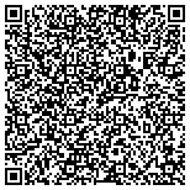 QR-код с контактной информацией организации РЯЗАНСКИЙ СВИНОКОМПЛЕКС, ОАО