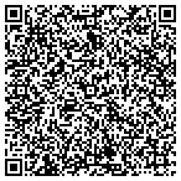 QR-код с контактной информацией организации НАЦИОНАЛЬНАЯ БИБЛИОТЕКА РБ