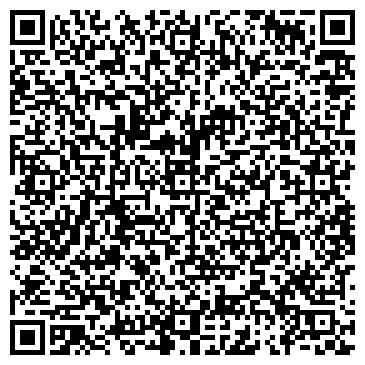 QR-код с контактной информацией организации НЕФТЕХИММАШСИСТЕМЫ  РНТП, ОАО