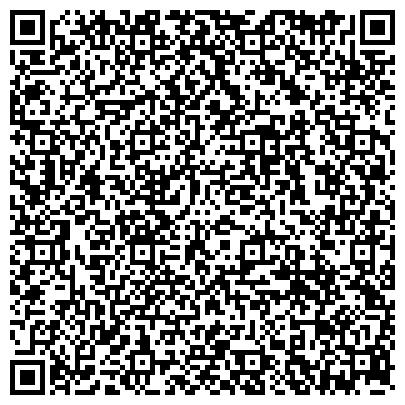 QR-код с контактной информацией организации ОАО «Рязанский проектно - технологический институт»