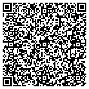 QR-код с контактной информацией организации ГАРДИАН-РЯЗАНЬ, ООО