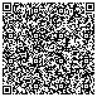 QR-код с контактной информацией организации Отдела УФМС России по в г. п. Раменское