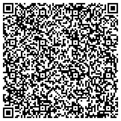 QR-код с контактной информацией организации Редакционно-издательский центр РГУ имени С.А.Есенина