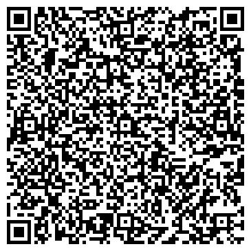 QR-код с контактной информацией организации РЕДАКЦИЯ ГАЗЕТЫ РАНIЦА ( РАНИЦА )