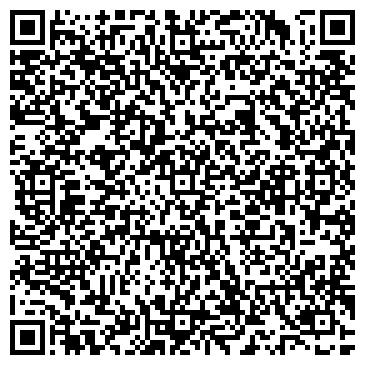 QR-код с контактной информацией организации ООО ПРОМАВТОМАТИКА НПФ, ООО
