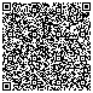 """QR-код с контактной информацией организации """"Центральный рынок города Рязани"""""""