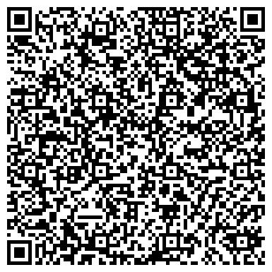 QR-код с контактной информацией организации ПРОФСОЮЗ НАРОДНОГО ОБРАЗОВАНИЯ И НАУКИ РФ ОБЛАСТНОЙ