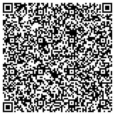 QR-код с контактной информацией организации Рязанский НИИ психологии и методологии образования