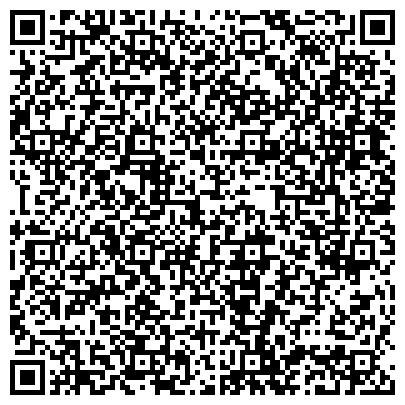 QR-код с контактной информацией организации ЦЕНТРАЛЬНЫЙ БАНК СБЕРБАНКА РОССИИ СМОЛЕНСКОЕ ОТДЕЛЕНИЕ № 5566