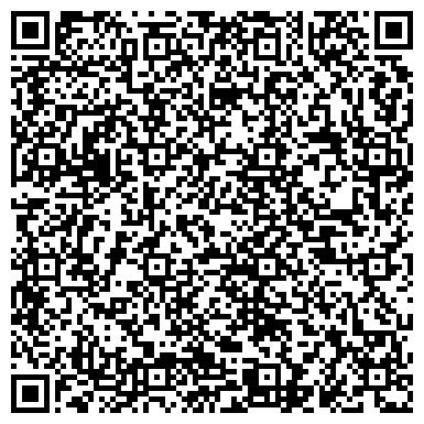 QR-код с контактной информацией организации АСТРОЛОГ ЦЕНТР АСТРОЛОГИЧЕСКИХ ИССЛЕДОВАНИЙ