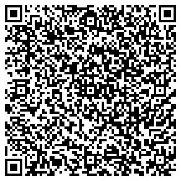 QR-код с контактной информацией организации GLOBAL COMMUNICATION SYSTEMS, ЗАО