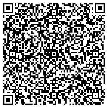 QR-код с контактной информацией организации ПРОКУРАТУРА СМОЛЕНСКОГО РАЙОНА