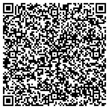 QR-код с контактной информацией организации СОЮЗОБЩЕМАШБАНК АКБ ФИЛИАЛ
