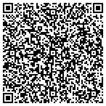 QR-код с контактной информацией организации ЦЕНТРАЛЬНОЕ ОВК БАНК ФИЛИАЛ
