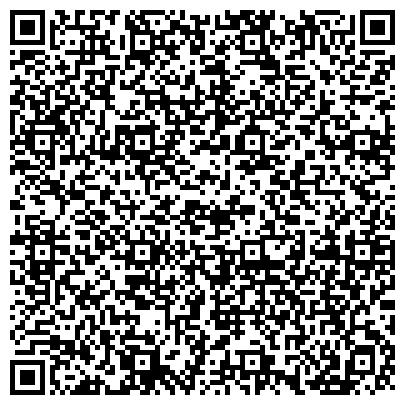 QR-код с контактной информацией организации Департамент экономического развития Смоленской области