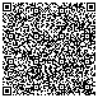 QR-код с контактной информацией организации СОЦИАЛЬНАЯ ИНИЦИАТИВА И КОМПАНИЯ ФИНАНСОВАЯ КОРПОРАЦИЯ