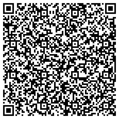 QR-код с контактной информацией организации ГОСАТОМНАДЗОР РФ ИНСПЕКЦИЯ РАДИАЦИОННОЙ БЕЗОПАСНОСТИ