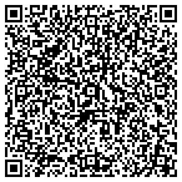 QR-код с контактной информацией организации ПРОМТЕХБЕЗОПАСНОСТЬ ООО ФИЛИАЛ