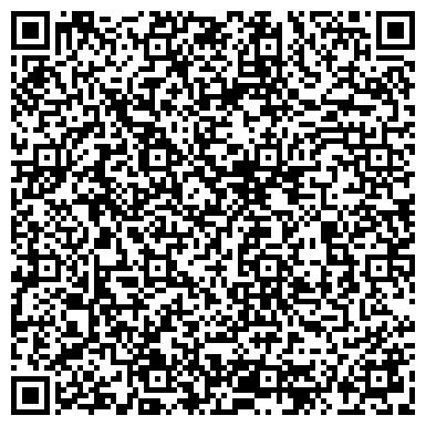 QR-код с контактной информацией организации АГЕНТСТВО НЕДВИЖИМОСТИ  «Эльф-1»