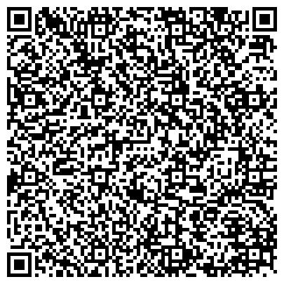 QR-код с контактной информацией организации УПРАВЛЕНИЕ СЕЛЬСКОГО ХОЗЯЙСТВА И ПРОДОВОЛЬСТВИЯ АДМИНИСТРАЦИИ СМОЛЕНСКОГО РАЙОНА
