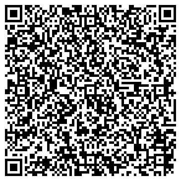 QR-код с контактной информацией организации РУССКАЯ ТОРГОВО-ПРОМЫШЛЕННАЯ КОМПАНИЯ, ООО