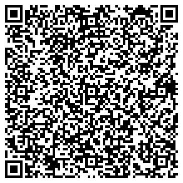 QR-код с контактной информацией организации ИП Магазин «Ткани»