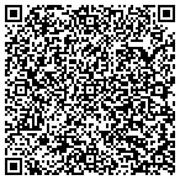 QR-код с контактной информацией организации ПРОТИВОТУБЕРКУЛЕЗНЫЙ КЛИНИЧЕСКИЙ ДИСПАНСЕР