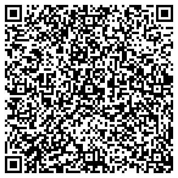QR-код с контактной информацией организации Научно-исследовательская часть НГУ