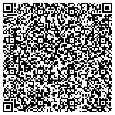 QR-код с контактной информацией организации МИНИСТЕРСТВА ФИНАНСОВ РОССИИ МОСКОВСКИЙ ФИНАНСОВЫЙ КОЛЛЕДЖ ФИЛИАЛ