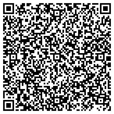 QR-код с контактной информацией организации КОНТАКТ СЕМЕЙНОЕ ЧАСТНОЕ ПРЕДПРИЯТИЕ
