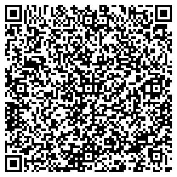 QR-код с контактной информацией организации АПТЕКА ГОРБОЛЬНИЦЫ № 1