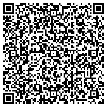 QR-код с контактной информацией организации АПТЕКА ООО ФАРМ-АКАП