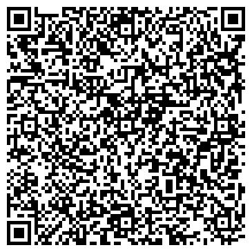 QR-код с контактной информацией организации АГЕНТСТВО МЕЖДУНАРОДНЫЙ БИЗНЕС