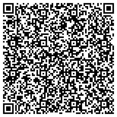 QR-код с контактной информацией организации УПРАВЛЕНИЯ ЗДРАВООХРАНЕНИЯ АДМИНИСТРАЦИИ ОБЛАСТИ