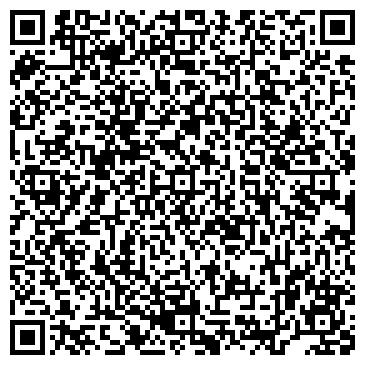QR-код с контактной информацией организации ЕДИНСТВО РЕГИОНАЛЬНАЯ ПАРТИЯ